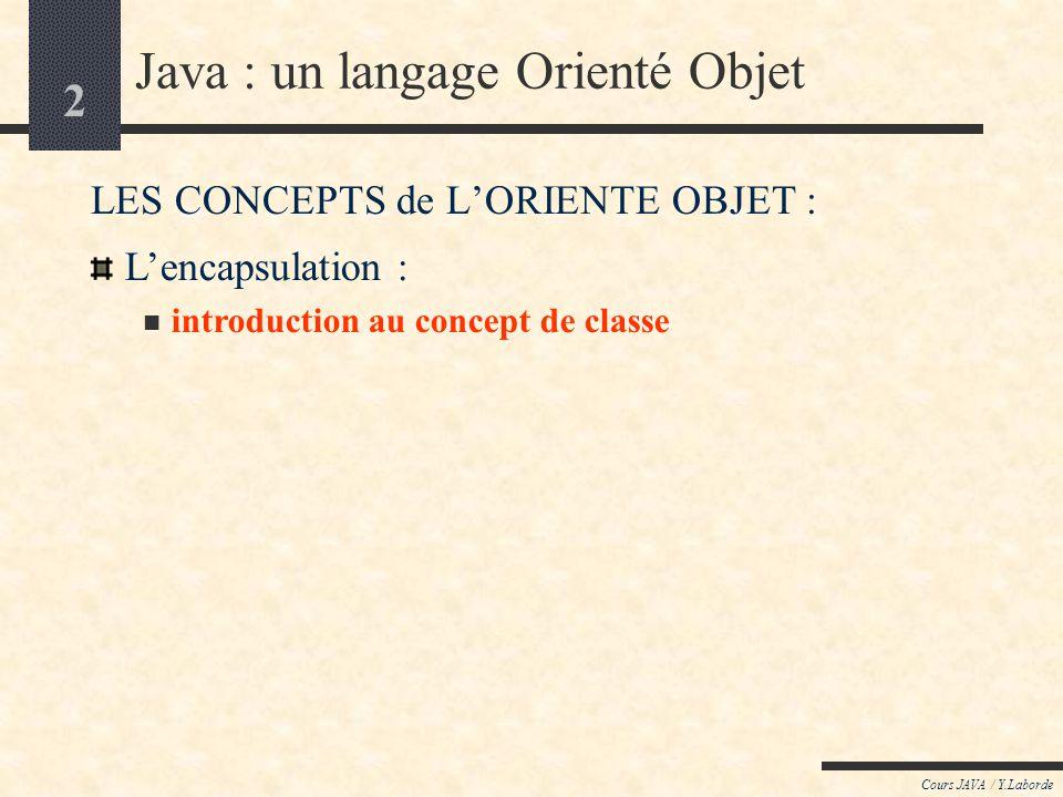 12 Cours JAVA / Y.Laborde Lencapsulation [introduction au concept dobjet] // La classe Domino class Domino { int m1 ; // marqueDroite int m2 ; // marqueGauche // CONST EUR de domino à 2 arguments public Domino ( int vm1, int vm2 ) { m1 = vm1 ; m2 = vm2 ; } // CONST EUR de domino à 1 argument public Domino ( int vm ) { m1 = vm ; m2 = vm ; } // CONST EUR de domino PAR DEFAUT public Domino ( ) { m1 = 0 ; m2 = 0 ; } } class MonAppli { // depuis une classe … // … qui contient la fonction main public static int main (String[] args) { // construction du domino [1:2] Domino d2 = new Domino ( 1, 2 ) ; // construction du domino [3:3] Domino d1 = new Domino ( 3 ) ; // construction du domino [0:0] Domino d0 = new Domino ( ) ; } Une classe peut accepter plusieurs « constructeurs dobjets » Ils se différencient obligatoirement par leurs listes de paramètres Chaque constructeur initialise lobjet selon son rôle.