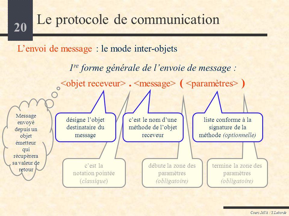 19 Cours JAVA / Y.Laborde Le protocole de communication Lenvoi de message : le mode inter-objets Une classe ayant été définie et un objet ayant été in