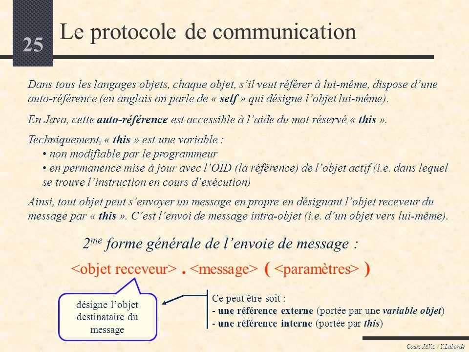 24 Cours JAVA / Y.Laborde Le protocole de communication Lenvoi de message : le mode intra-objet Exemple 4 : (suite de lexemple 3 « Envoi de message en