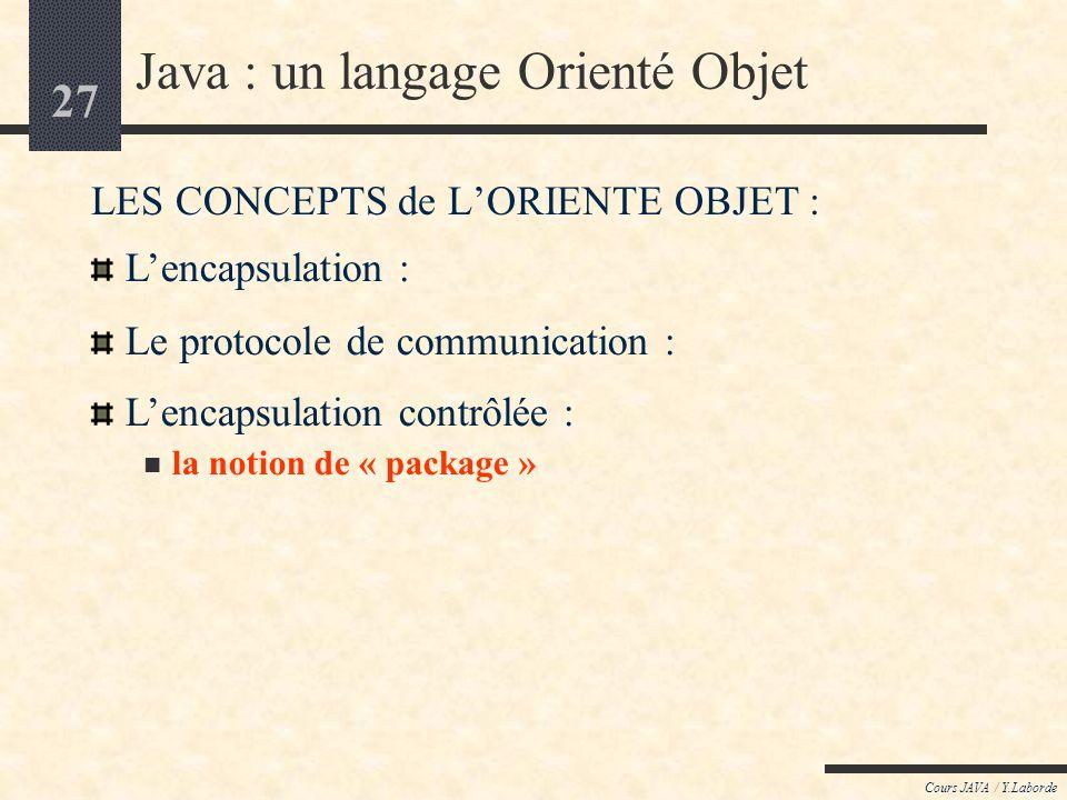 26 Cours JAVA / Y.Laborde Le protocole de communication Solution de lexemple 4 : ( « Envoi de message en mode intra-objets » ) Nous en étions arrivés