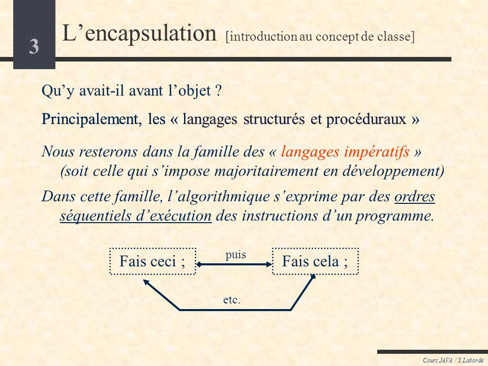 13 Cours JAVA / Y.Laborde Lencapsulation [introduction au concept dobjet] Chaque classe peut construire un ou plusieurs « objets ».