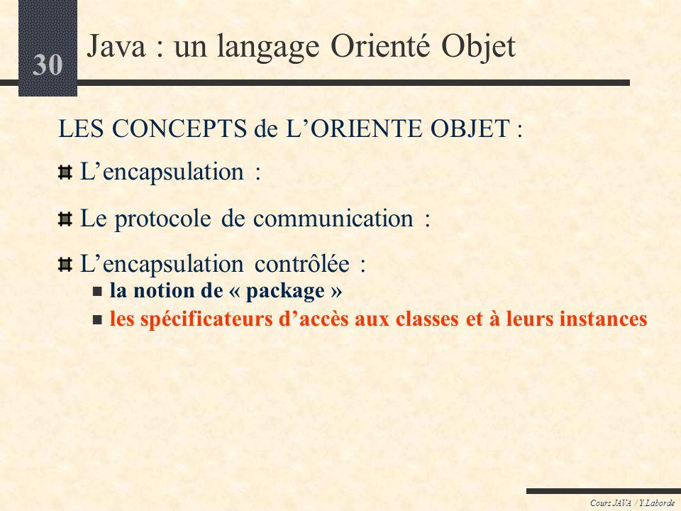 29 Cours JAVA / Y.Laborde Lencapsulation contrôlée Les packages Java sont séparés entre eux par des frontières parfois franchissables, parfois non. Un