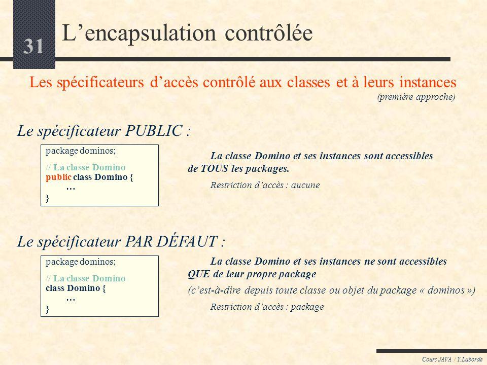 30 Cours JAVA / Y.Laborde Java : un langage Orienté Objet LES CONCEPTS de LORIENTE OBJET : Lencapsulation : introduction au concept de classe introduc
