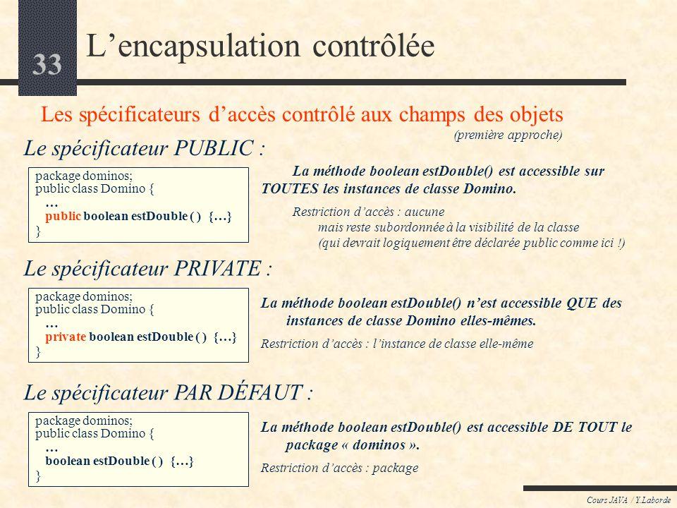 32 Cours JAVA / Y.Laborde Java : un langage Orienté Objet LES CONCEPTS de LORIENTE OBJET : Lencapsulation : introduction au concept de classe introduc