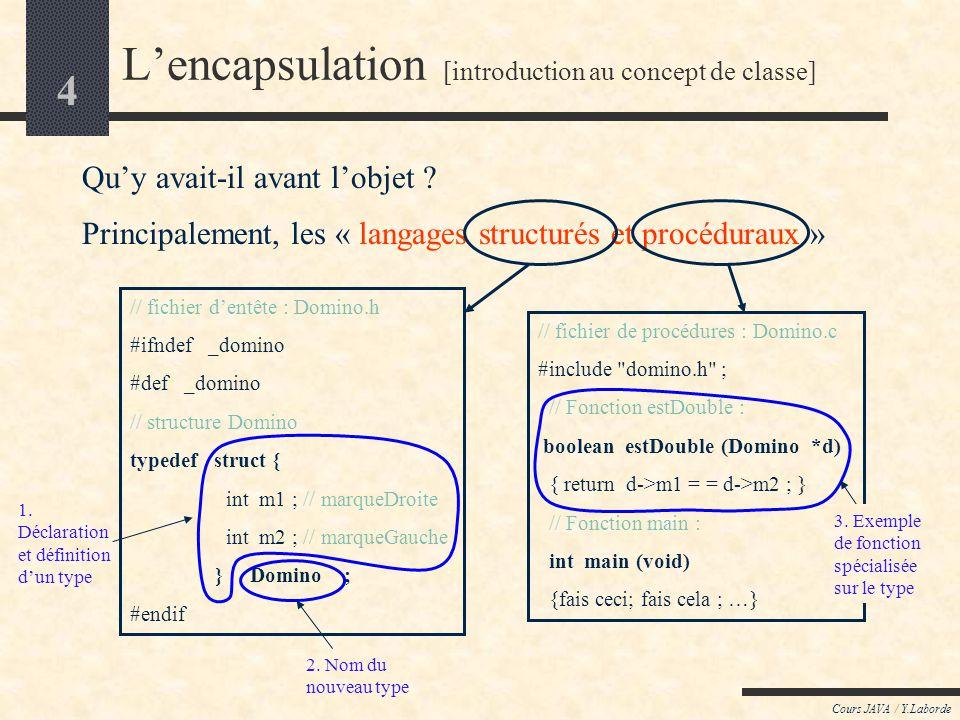 14 Cours JAVA / Y.Laborde Lencapsulation [introduction au concept dobjet] public static int main ( String[] args ) { Domino d1 = new Domino (1,2) ; Domino d2 = new Domino (3) ; Domino d3 = new Domino (4,5) ; (C:) trois dominos ont été construits --------------------------------------------------------------------------------------------------------------------------------------------------------------------- d3 = d1 ; (D:) d3 et d1 sont un seul et même objet .