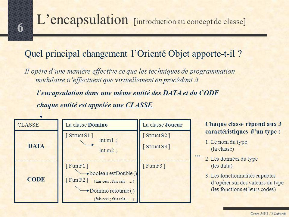 26 Cours JAVA / Y.Laborde Le protocole de communication Solution de lexemple 4 : ( « Envoi de message en mode intra-objets » ) Nous en étions arrivés à ce quun domino utilise deux méthodes dinstance internes à sa classe : - boolean accolableADroite (Domino d) - boolean accolableAGauche (Domino d) Il suffit donc de munir la classe Domino de ces deux méthodes ainsi que de celle qui les utilise, soit : - boolean accolableA (Domino d) class Domino { // La classe Domino int m1 ; // marqueDroite int m2 ; // marqueGauche public Domino ( int vm1, int vm2 ) // un CONSTRUCTEUR de domino { m1 = vm1 ; m2 = vm2 ; } boolean estDouble ( ) { … } // self est-il un double .