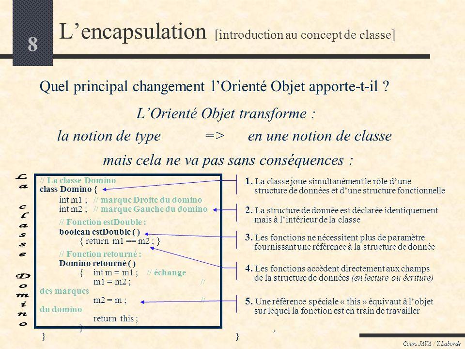 8 Cours JAVA / Y.Laborde mais cela ne va pas sans conséquences : Lencapsulation [introduction au concept de classe] Quel principal changement lOrienté Objet apporte-t-il .