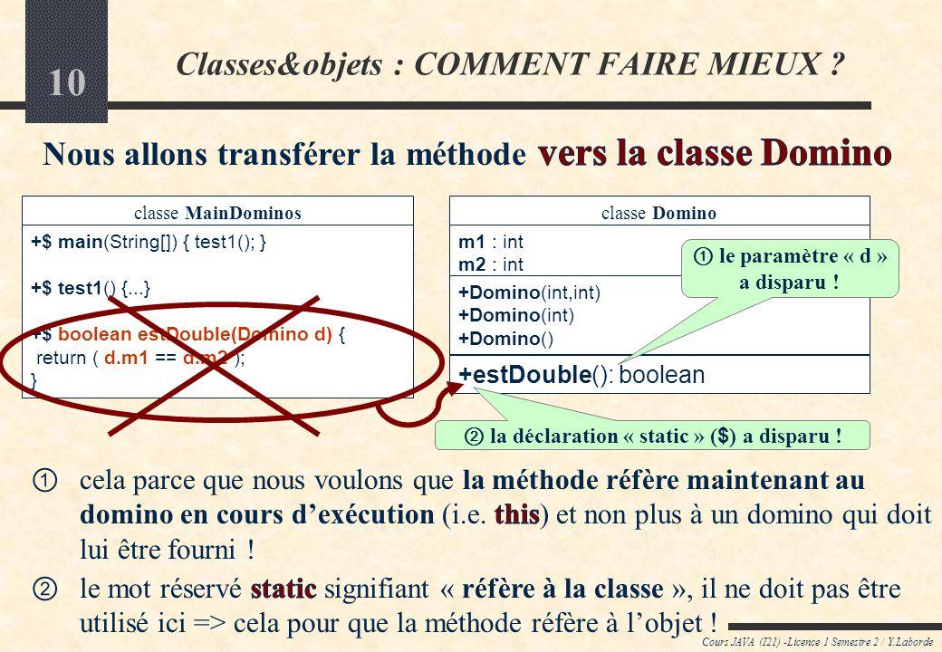 9 Cours JAVA (I21) -Licence 1 Semestre 2 / Y.Laborde Classes&objets : PEUT MIEUX FAIRE ! Prenons un exemple (vu en TD) : La méthode : public static bo