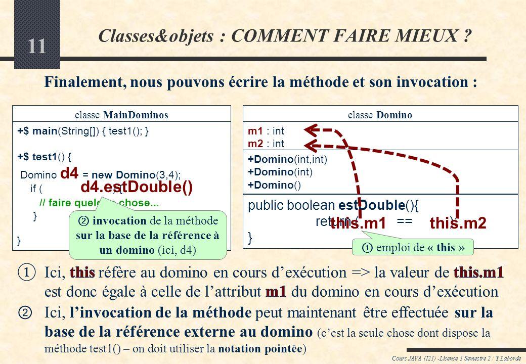 10 Cours JAVA (I21) -Licence 1 Semestre 2 / Y.Laborde Classes&objets : COMMENT FAIRE MIEUX ? classe MainDominos +$ main(String[]) { test1(); } +$ test