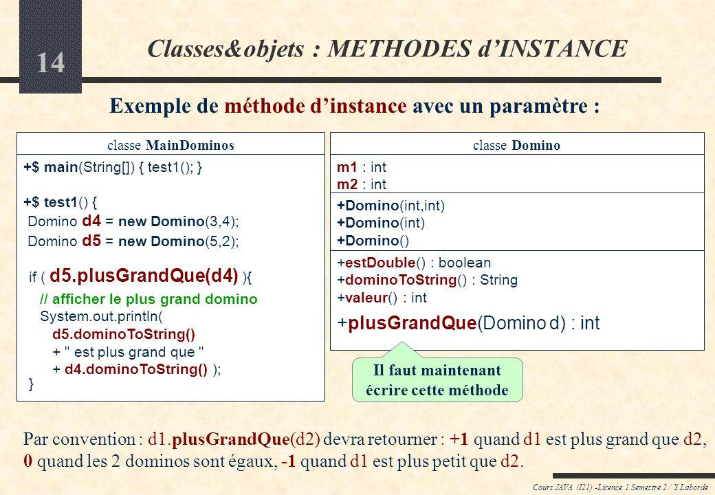 13 Cours JAVA (I21) -Licence 1 Semestre 2 / Y.Laborde Classes&objets : METHODES dINSTANCE Autres exemples de méthodes dinstance pour la classe Domino