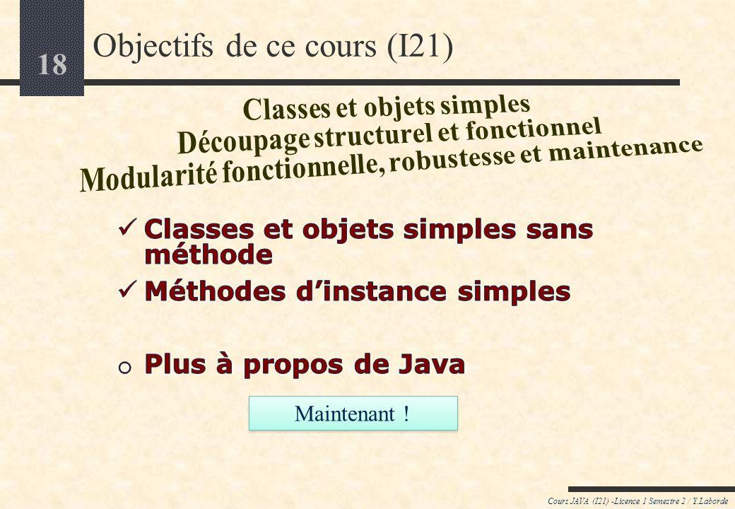 17 Cours JAVA (I21) -Licence 1 Semestre 2 / Y.Laborde Classes&objets: CONSTRUCTEURS, VARIABLES et METHODES DINSTANCE classe Domino m1 : int m2 : int +