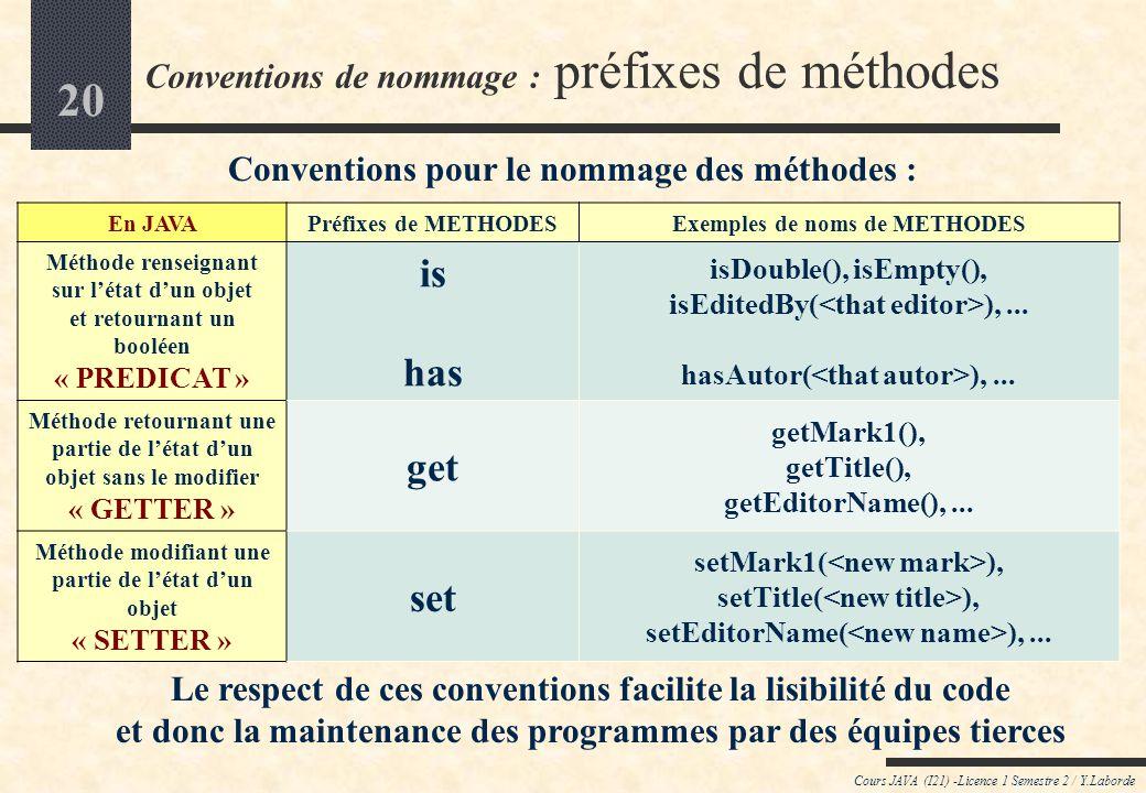 19 Conventions de nommage : variables, méthodes, classes Cours JAVA (I21) -Licence 1 Semestre 2 / Y.Laborde Java pose un certain nombre de conventions