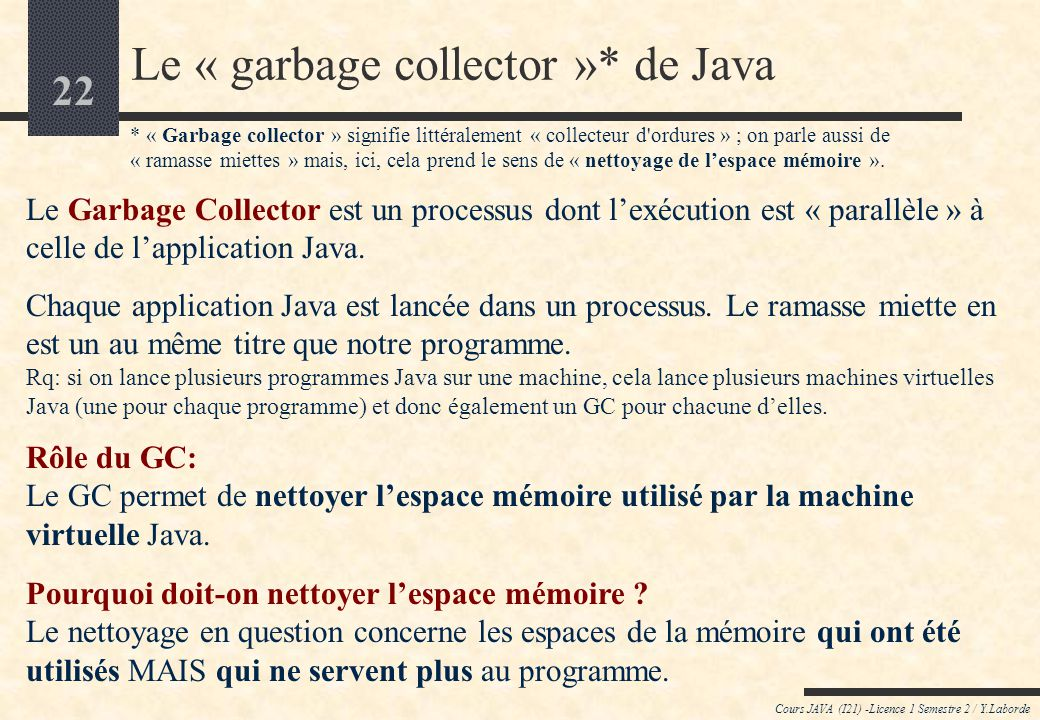 21 Plus à propos de Java (JDK, JRE,...) Cours JAVA (I21) -Licence 1 Semestre 2 / Y.Laborde « SDK » est le sigle de « Java Development Kit » publié par