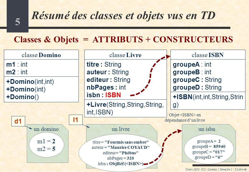 15 Cours JAVA (I21) -Licence 1 Semestre 2 / Y.Laborde Classes&objets : METHODES dINSTANCE Classe Domino...