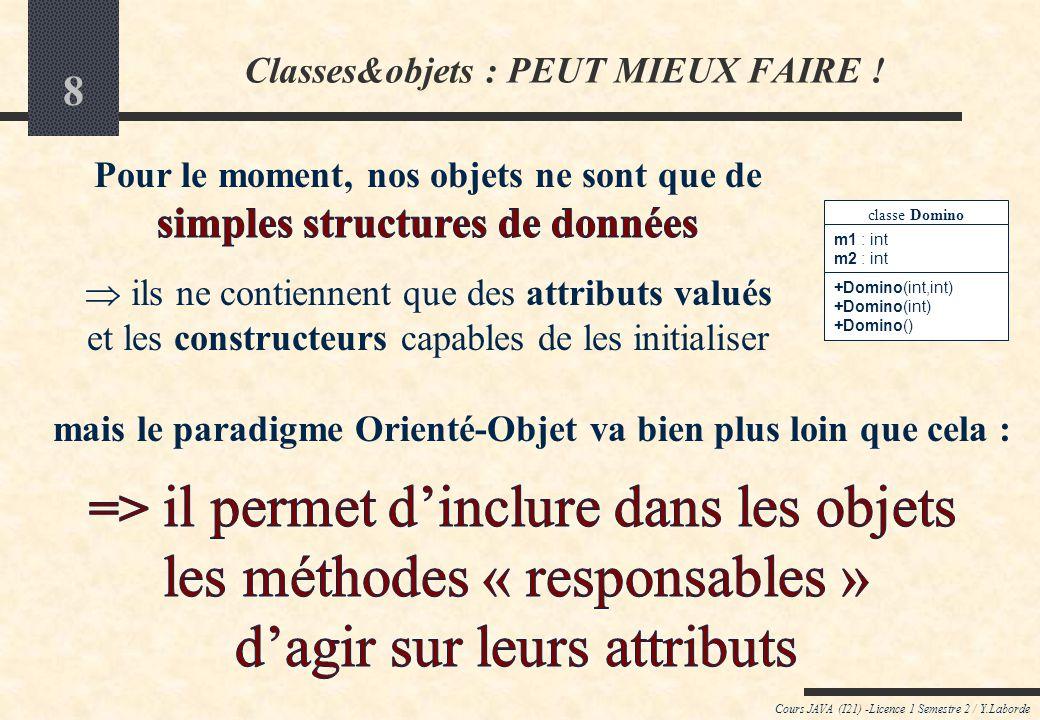 8 Cours JAVA (I21) -Licence 1 Semestre 2 / Y.Laborde Classes&objets : PEUT MIEUX FAIRE .