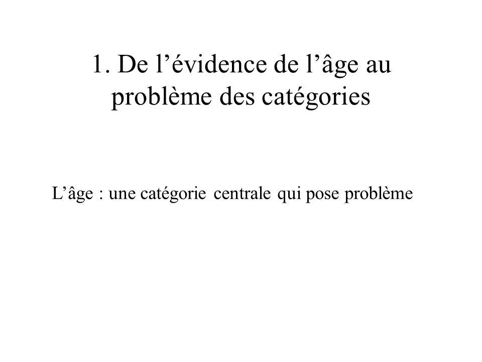 1. De lévidence de lâge au problème des catégories Lâge : une catégorie centrale qui pose problème