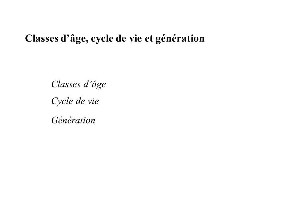 Classes dâge, cycle de vie et génération Classes dâge Cycle de vie Génération