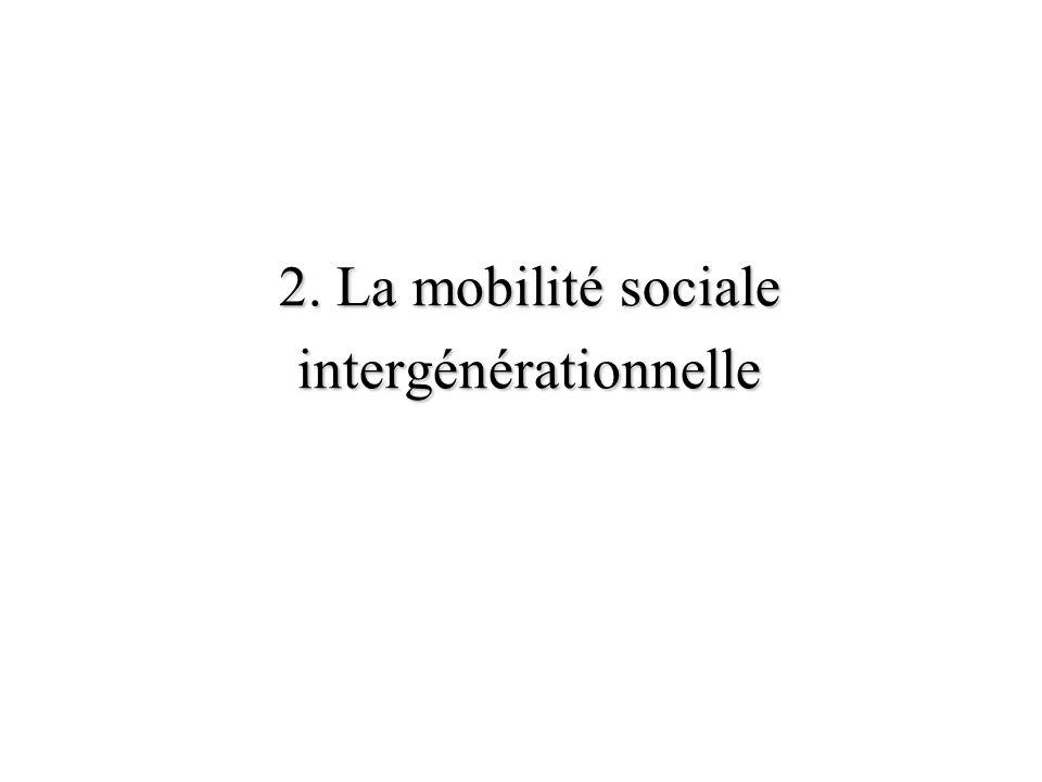 2. La mobilité sociale intergénérationnelle