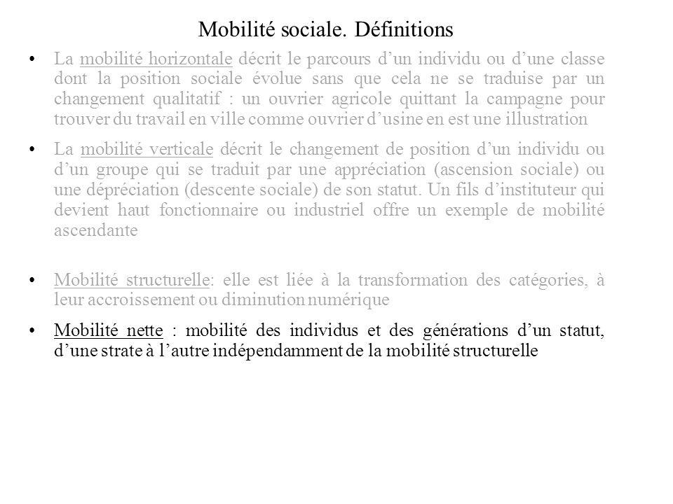 Mobilité sociale.