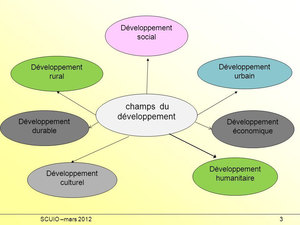 SCUIO –mars 20123 Développement rural Développement social Développement urbain champs du développement Développement culturel Développement humanitaire Développement économique Développement durable