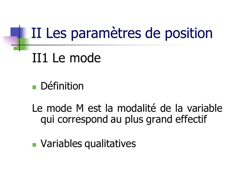 II Les paramètres de position II1 Le mode Définition Le mode M est la modalité de la variable qui correspond au plus grand effectif Variables qualitatives