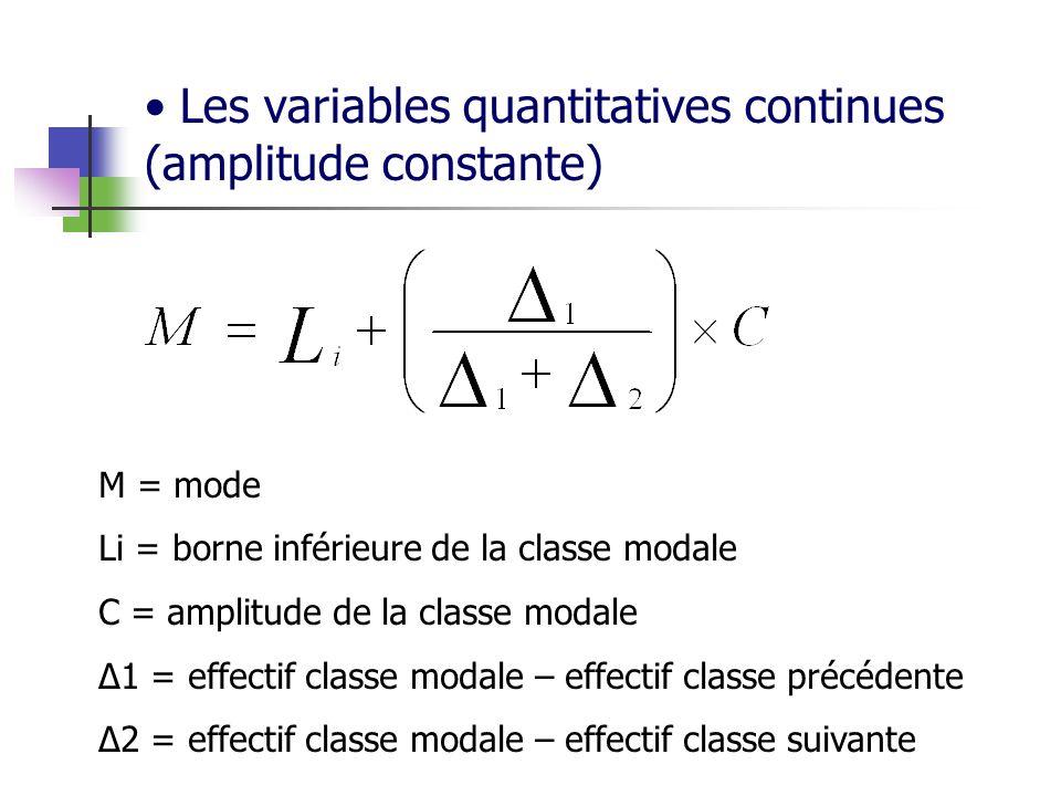 Les variables quantitatives continues (amplitude constante) M = mode Li = borne inférieure de la classe modale C = amplitude de la classe modale 1 = effectif classe modale – effectif classe précédente 2 = effectif classe modale – effectif classe suivante