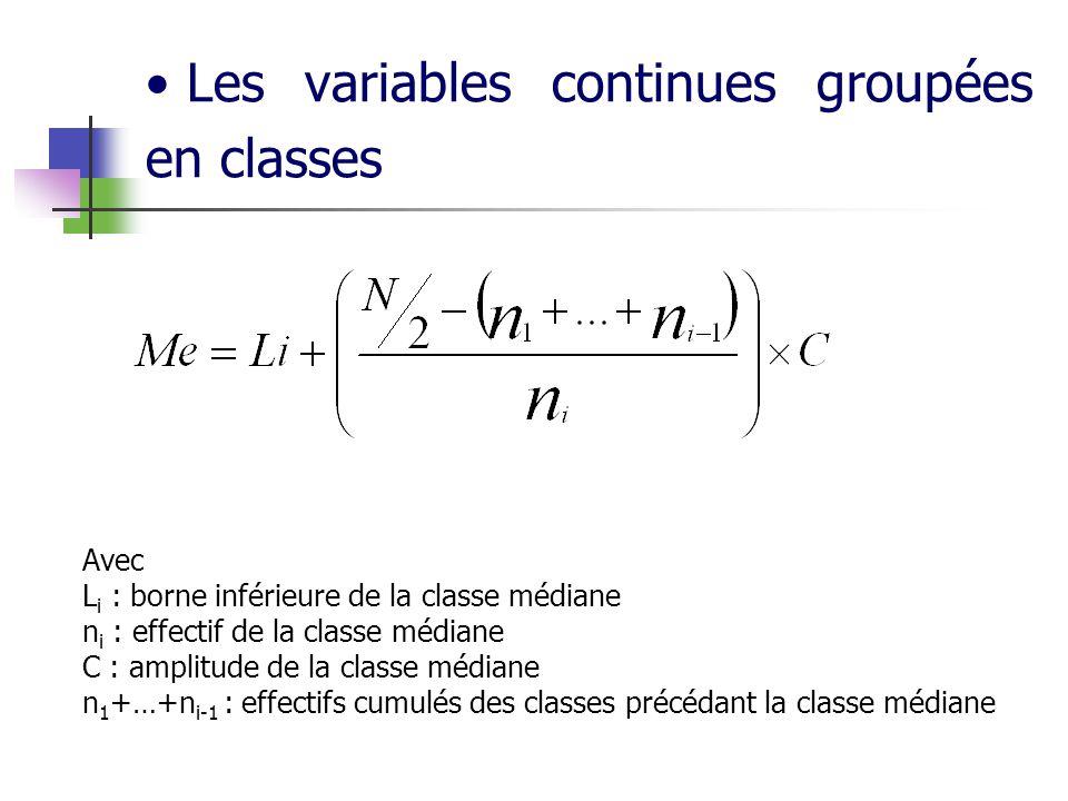Les variables continues groupées en classes Avec L i : borne inférieure de la classe médiane n i : effectif de la classe médiane C : amplitude de la classe médiane n 1 +…+n i-1 : effectifs cumulés des classes précédant la classe médiane