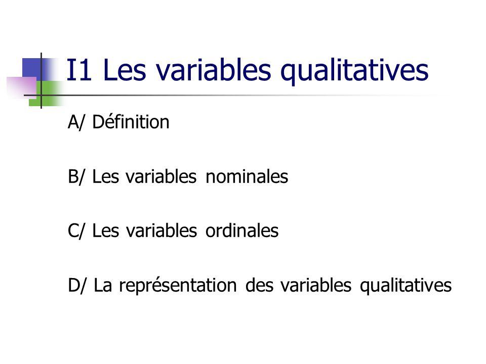 I1 Les variables qualitatives A/ Définition B/ Les variables nominales C/ Les variables ordinales D/ La représentation des variables qualitatives