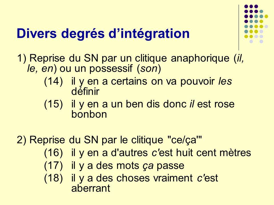 Divers degrés dintégration 1) Reprise du SN par un clitique anaphorique (il, le, en) ou un possessif (son) (14)il y en a certains on va pouvoir les dé