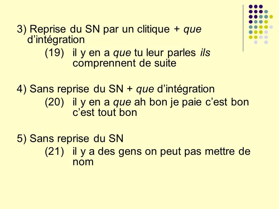 3) Reprise du SN par un clitique + que dintégration (19)il y en a que tu leur parles ils comprennent de suite 4) Sans reprise du SN + que dintégration