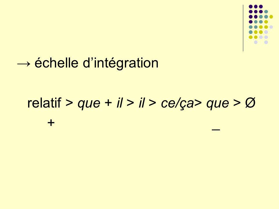 échelle dintégration relatif > que + il > il > ce/ça> que > Ø + _