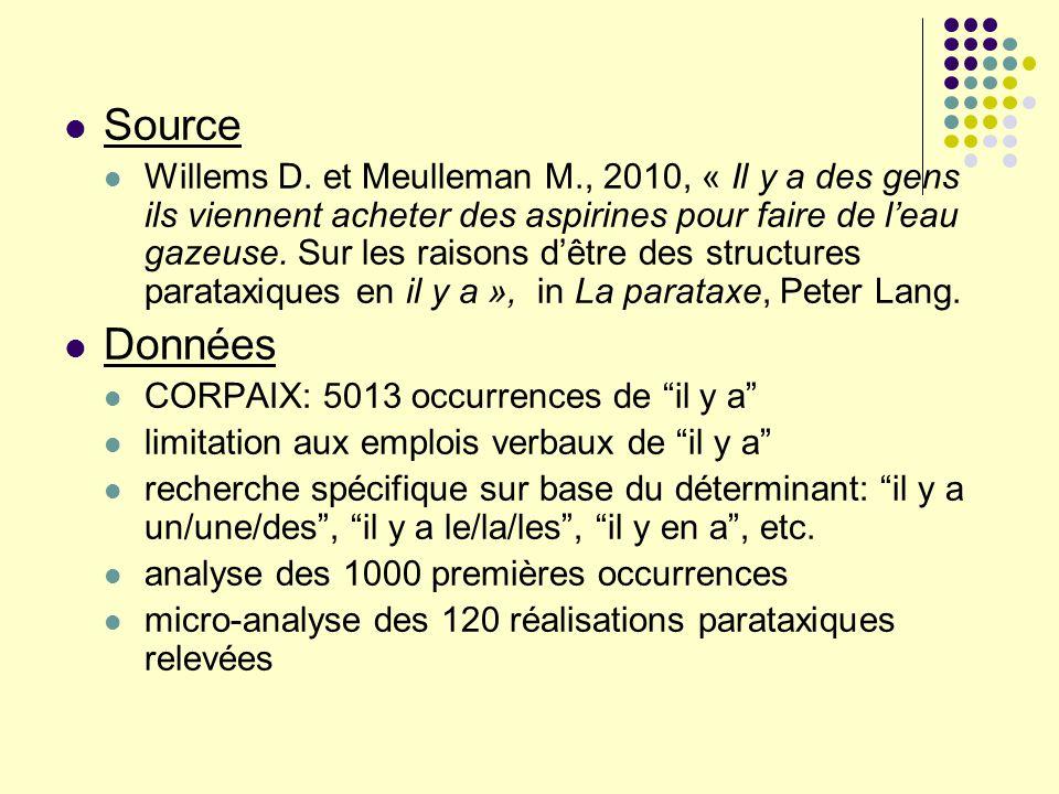 1.Structures en il y a et réalisations en français parlé 1.1.
