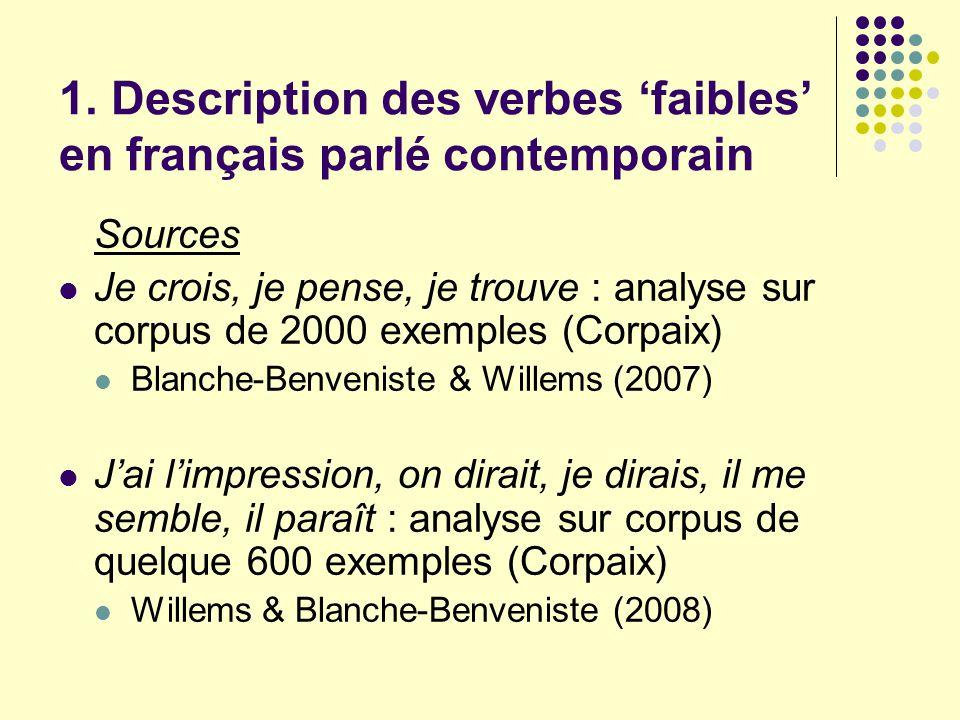 1. Description des verbes faibles en français parlé contemporain Sources Je crois, je pense, je trouve : analyse sur corpus de 2000 exemples (Corpaix)