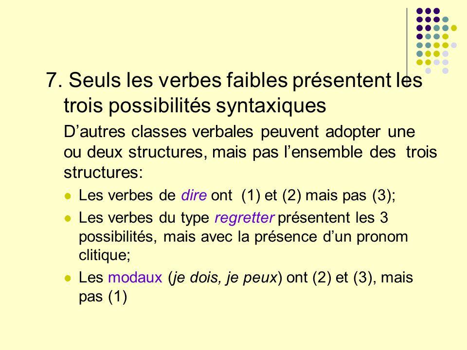 7. Seuls les verbes faibles présentent les trois possibilités syntaxiques Dautres classes verbales peuvent adopter une ou deux structures, mais pas le