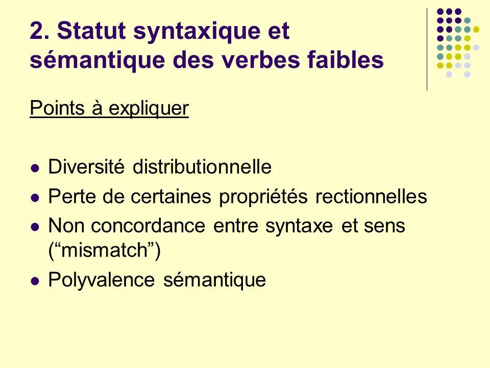2. Statut syntaxique et sémantique des verbes faibles Points à expliquer Diversité distributionnelle Perte de certaines propriétés rectionnelles Non c