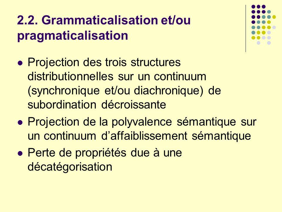 2.2. Grammaticalisation et/ou pragmaticalisation Projection des trois structures distributionnelles sur un continuum (synchronique et/ou diachronique)