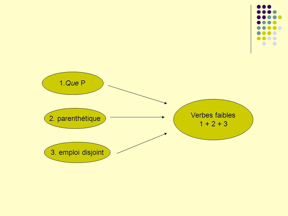 1.Que P 2. parenthétique 3. emploi disjoint Verbes faibles 1 + 2 + 3
