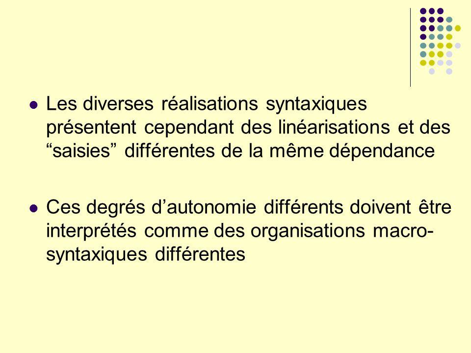 Les diverses réalisations syntaxiques présentent cependant des linéarisations et des saisies différentes de la même dépendance Ces degrés dautonomie d