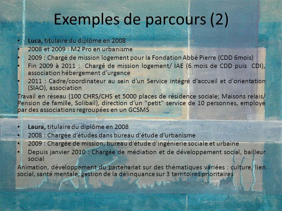 Luca, titulaire du diplôme en 2008 2008 et 2009 : M2 Pro en urbanisme 2009 : Chargé de mission logement pour la Fondation Abbé Pierre (CDD 6mois) Fin