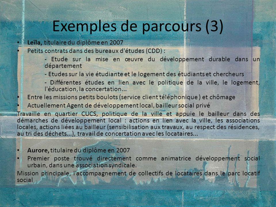Exemples de parcours (3) Leïla, titulaire du diplôme en 2007 Petits contrats dans des bureaux d'études (CDD) : - Etude sur la mise en œuvre du dévelop