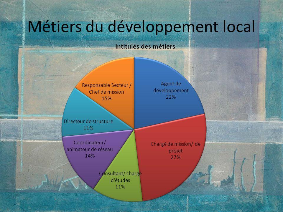 Métiers du développement local