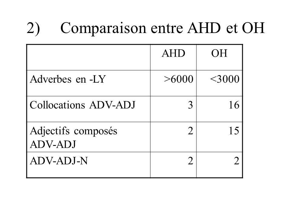 2) Comparaison entre AHD et OH AHDOH Adverbes en -LY>6000<3000 Collocations ADV-ADJ316 Adjectifs composés ADV-ADJ 215 ADV-ADJ-N22