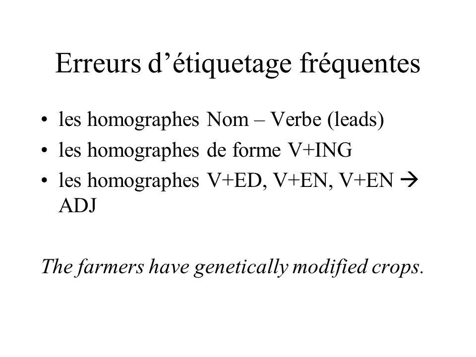 Erreurs détiquetage fréquentes les homographes Nom – Verbe (leads) les homographes de forme V+ING les homographes V+ED, V+EN, V+EN ADJ The farmers have genetically modified crops.