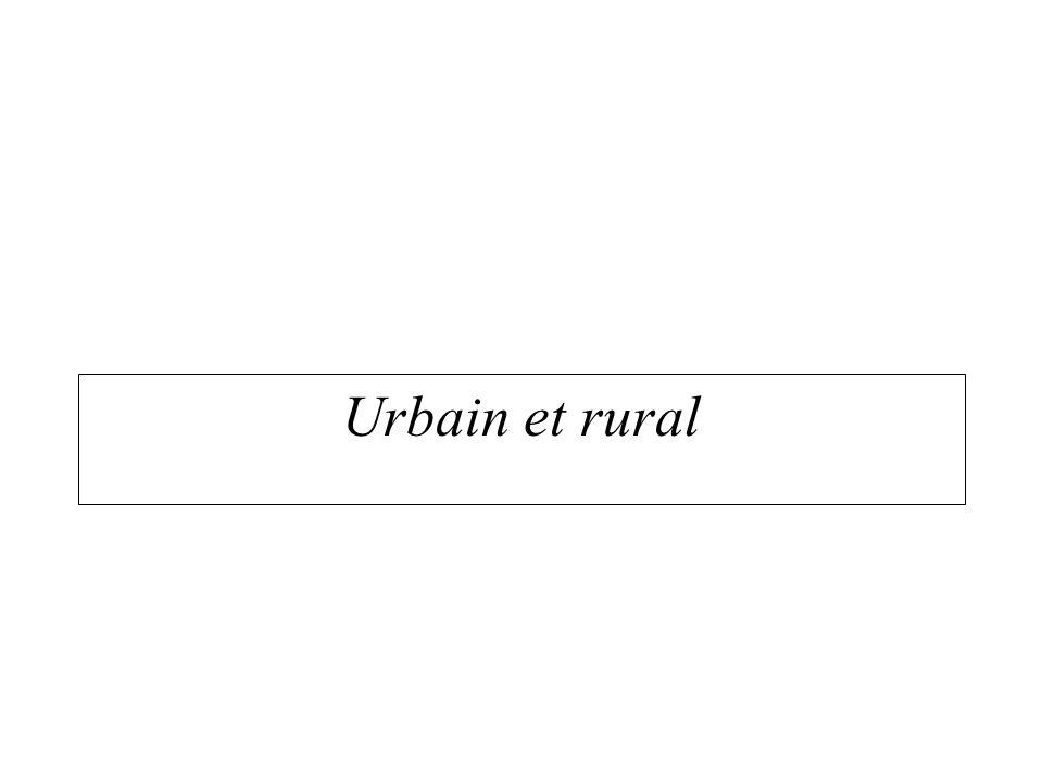 Urbain et rural