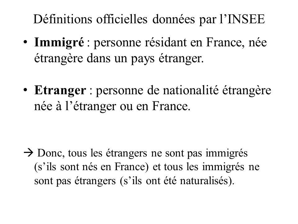 Définitions officielles données par lINSEE Immigré : personne résidant en France, née étrangère dans un pays étranger. Etranger : personne de national