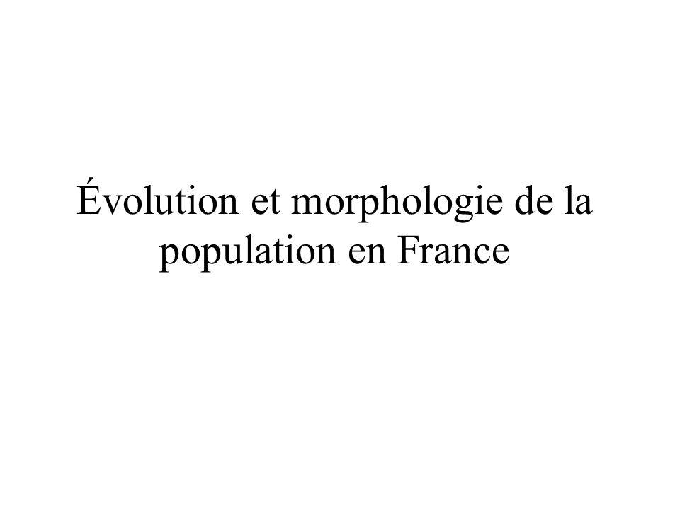 Effectifs de la population en France