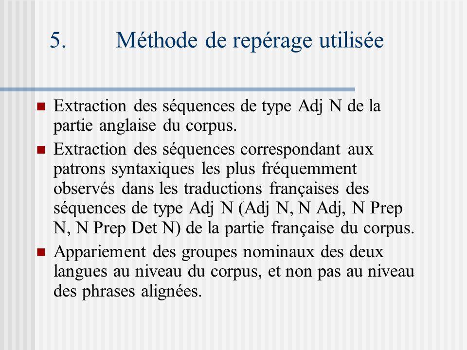 5. Méthode de repérage utilisée Extraction des séquences de type Adj N de la partie anglaise du corpus. Extraction des séquences correspondant aux pat
