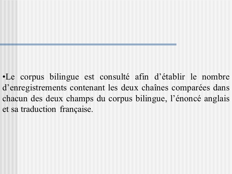 Le corpus bilingue est consulté afin détablir le nombre denregistrements contenant les deux chaînes comparées dans chacun des deux champs du corpus bilingue, lénoncé anglais et sa traduction française.