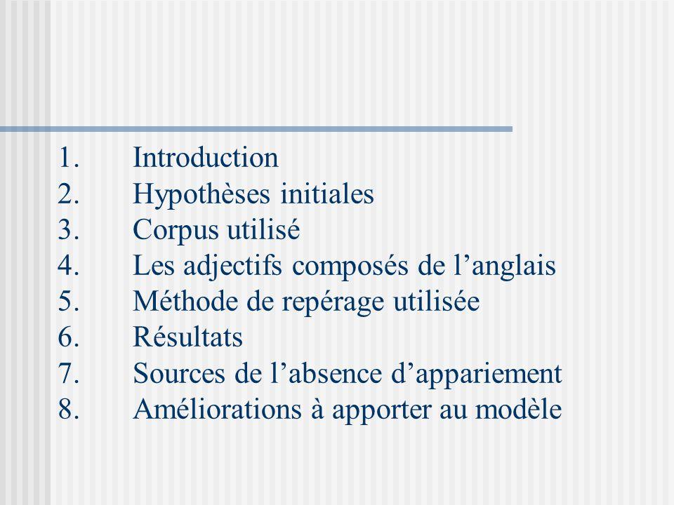 1. Introduction 2. Hypothèses initiales 3. Corpus utilisé 4. Les adjectifs composés de langlais 5. Méthode de repérage utilisée 6. Résultats 7. Source