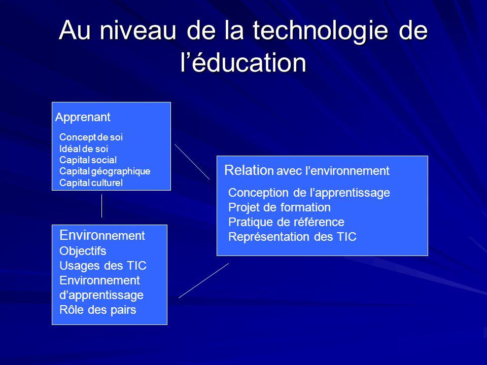 Contexte Quatre dispositifs de formation pour adultes en économie et management Teluq FUNDP BENIN LYON II